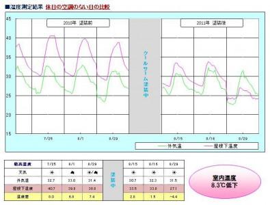 Yamaha Graph