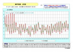 kamigasa graph