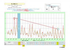 【HP掲載用】温度測定結果 日本アクセス長岡 2015年